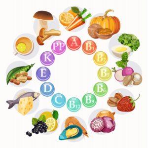 vitamins wheel